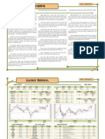 Index Market Report 11 Desember 2013