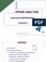 Análisis Empresarial_5.1_5.2_5.3