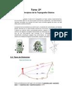 UIB08-TT02-Principios de la topografia clasica.pdf
