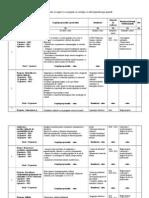 RA - tabel e 3 -2013