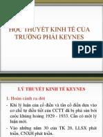 Chuong VI Keynes Dang Sua