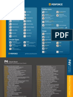 Perforce Cheat Sheet