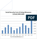 Social Security COLA History 1999-2009