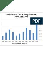 Social Security COLA History 1999-2009
