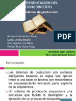 Sistemas de Produccion.ppt