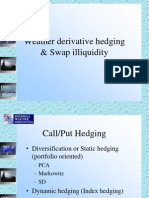 Derivatives Hedging Swaps