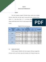 BAB IV analisa perbandingan pengaruh penyalaan lampu terhadap bahan bakar