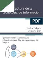 19 de octubre - Infraestructura de la tecnología de información