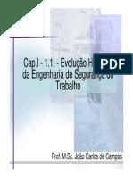 Cap.I - 1.2 - Evolução Histórica da Eng.ª Segurança