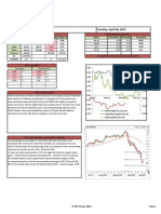 Brent Daily Report APR 09 2013