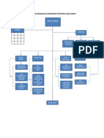 Struktur Organisasi Diskominfo Provinsi Jawa Barat
