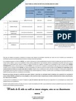Plan de Trabajo Para El Curso de Hdt en La Modalidad en Linea (Grupo 561)