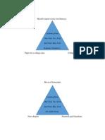 audio essay rhetorical triangles
