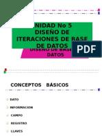 Tema 1. Base de Datos