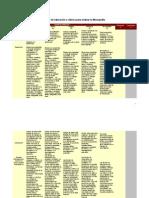 Matriz de Valoracion o Rubrica.doc MONOGRAFIA
