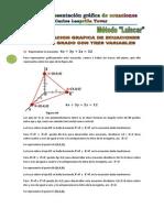 Representacion Grafica de Ecuaciones