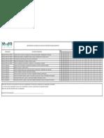 Cronograma de execuções de manutenção (SEMPRA)