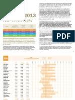 Metal Forecast 2013