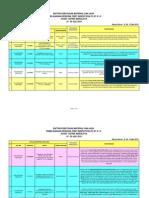 Copy of Material CI GT 1.2 2012 FIX