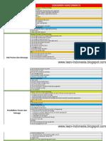 Dokumen Akreditasi 2012 Versi Buku Panduan Survey
