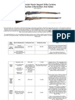 The Finnish Mosin Nagant Rifle-Carbine Production Information and Notes - By Brent Snodgrass