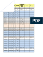 PPG Datasheets List