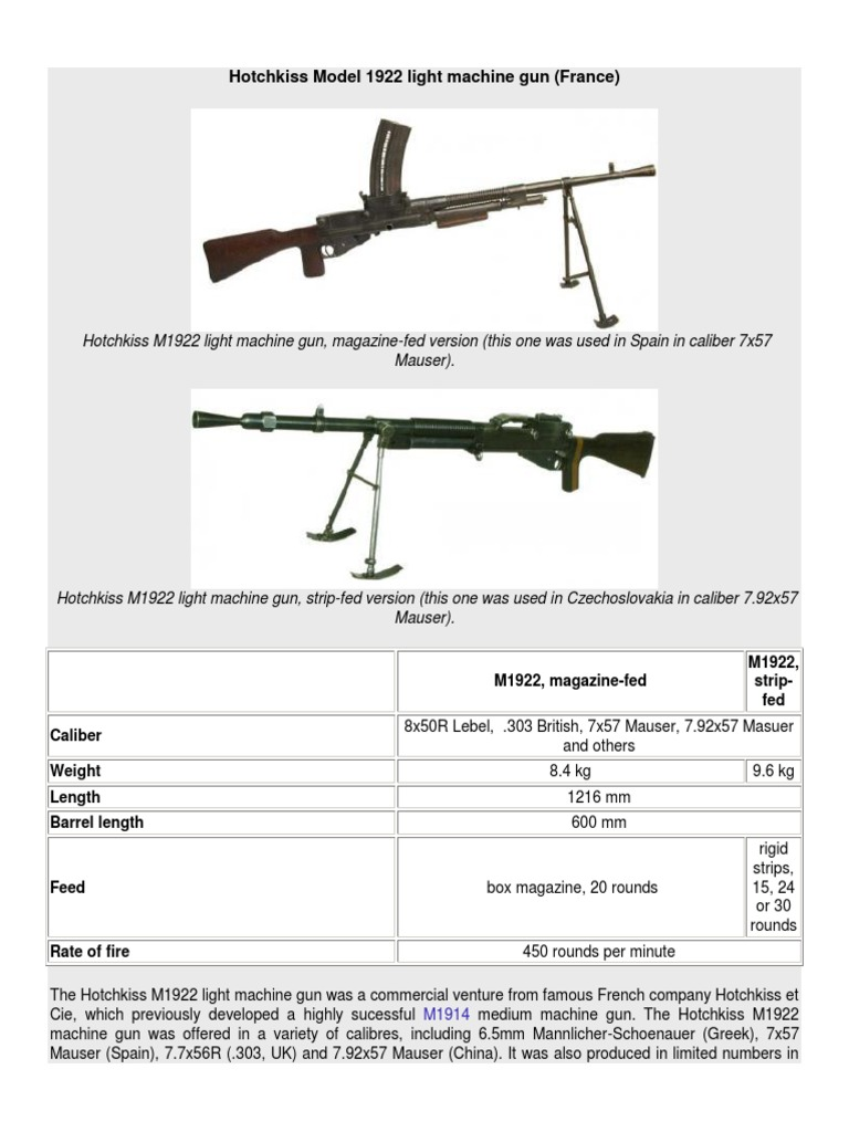Hotchkiss Model 1922 Light Machine Gun (France) | Machine Gun | Rifle
