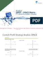 Contoh Matrix Swot Space Pada Pocari Sweat