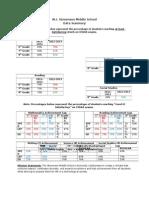 sms data summary 2013-2014