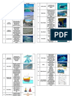 Glossario Ilustrado de Ingenieria maritima