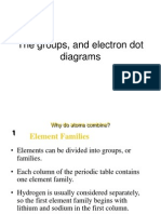 electrons.ppt