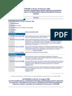 Fisa Act NM de Aplicare OG15din1996
