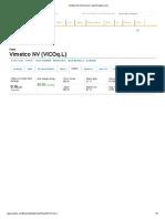 Vimetco NV (VICOq.L) Chart_ Reuters