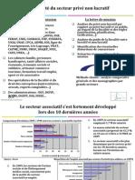Présentation synthèse rapport fiscalité