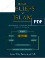 Basic Belifs of Islam