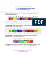Colours and Their Sound and Frequencies