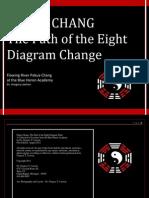 Pakua Zhang the Path of the Eight Diagram Change (Final)