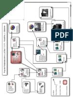 Ejemplo de Flujo de trabajo de Post Producción con FC Studio (FCP 7)