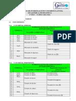Ejercicios de formulación inorgánica, 4º ESO