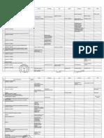 598_Iasi - Lista Posturi Vacante Pentru Care Se Organizeaza Examen de Testare Profesionala(1)