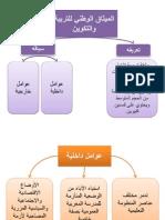 تلخيص الميثاق الوطني للتربية والتكوين حسن سعداني