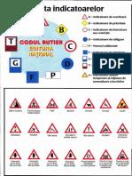Harta-indicatoarelor-rutiere
