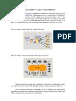 Sistemas de Procesamineto Distribuido1