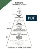 Winforever Pyramid
