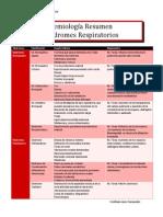 Semiología Resumen Sindromes Respiratorios