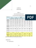 Lampiran a (Data Curah Hujan & Jam Hujan)