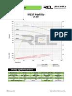 826 Weir Multiflo CF48H Curve REL (1)