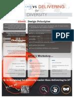 Digital Literacies Poster - IETC Conference