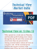 Daily Technical View