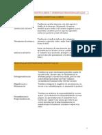 Principales Distorsiones Cognitivas y Creencias
